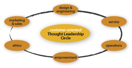 thought-leadership-circle-LG